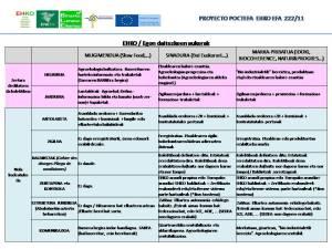 Identifikazio taula Eusk