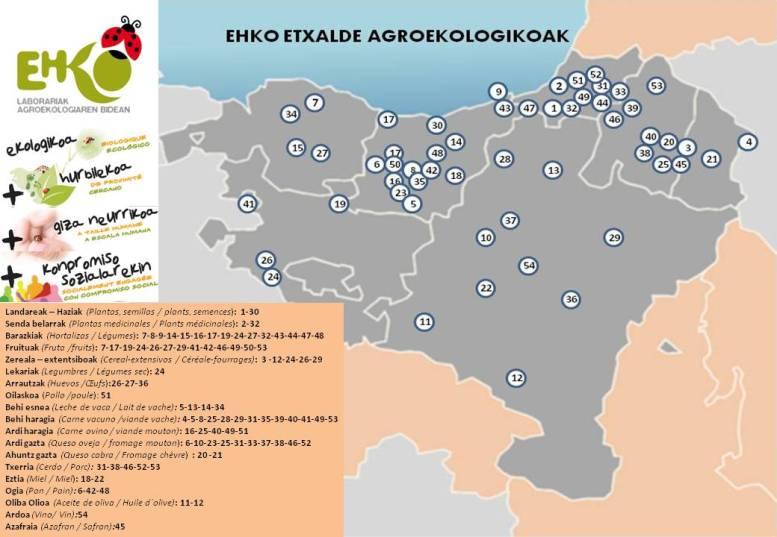 Mapa EHKO etxaldeak